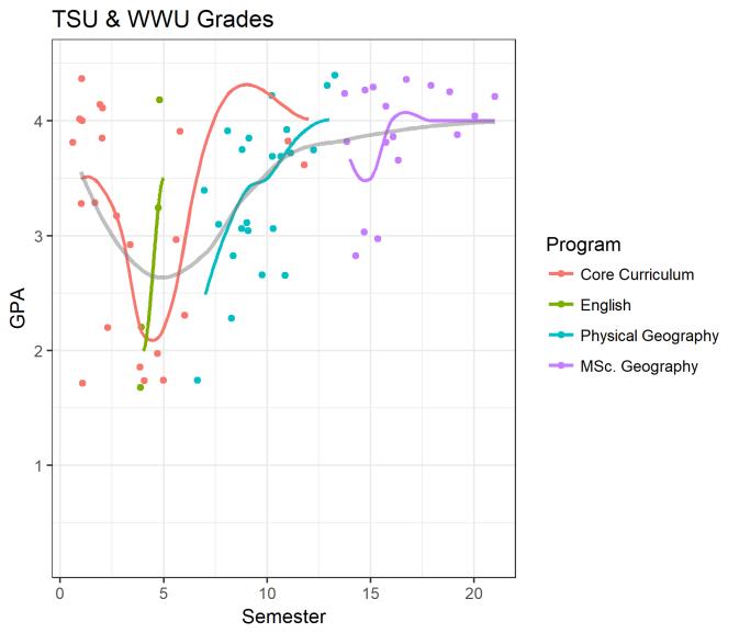 GPA_TSU-WWU_c